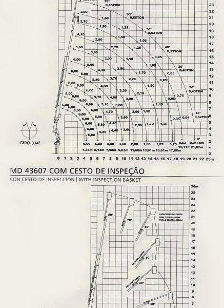 graf-guindaste19
